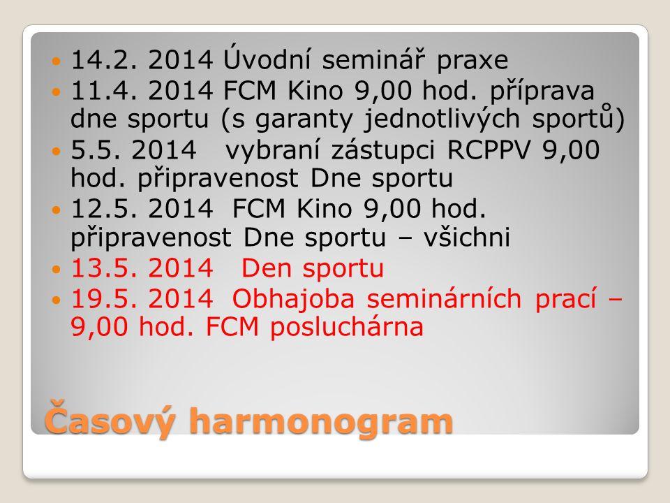 Časový harmonogram 14.2. 2014 Úvodní seminář praxe 11.4.