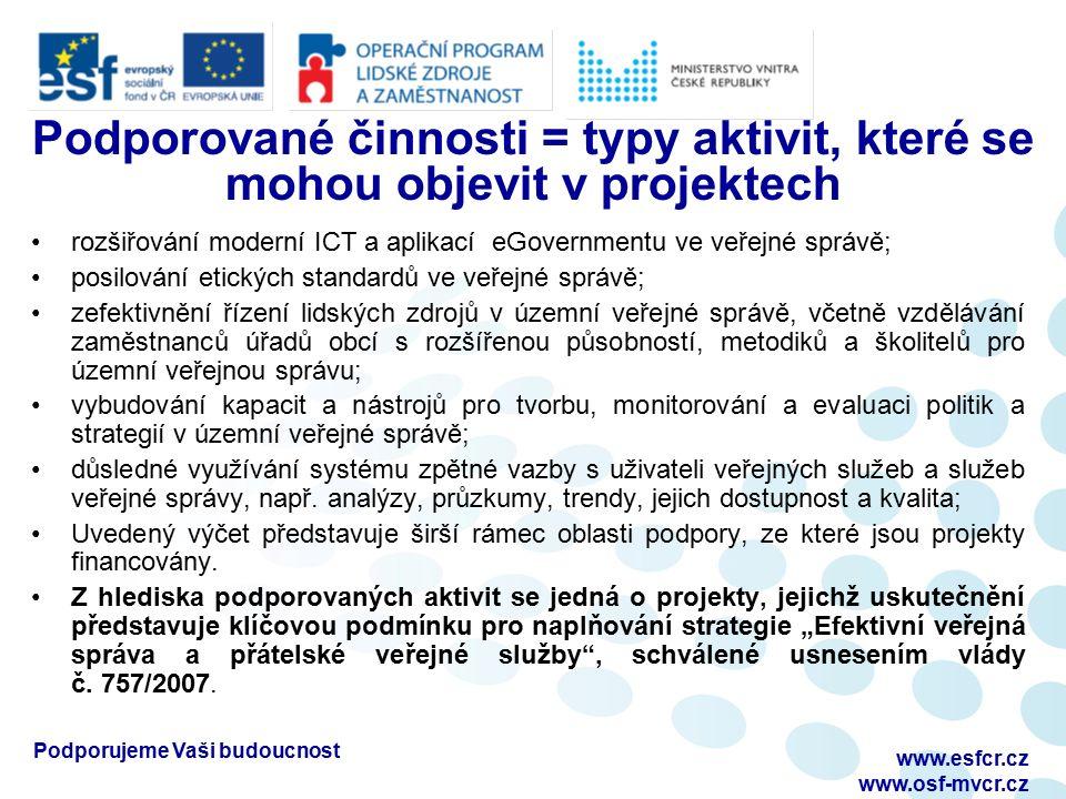 Podporujeme Vaši budoucnost www.esfcr.cz www.osf-mvcr.cz Podporované činnosti = typy aktivit, které se mohou objevit v projektech rozšiřování moderní ICT a aplikací eGovernmentu ve veřejné správě; posilování etických standardů ve veřejné správě; zefektivnění řízení lidských zdrojů v územní veřejné správě, včetně vzdělávání zaměstnanců úřadů obcí s rozšířenou působností, metodiků a školitelů pro územní veřejnou správu; vybudování kapacit a nástrojů pro tvorbu, monitorování a evaluaci politik a strategií v územní veřejné správě; důsledné využívání systému zpětné vazby s uživateli veřejných služeb a služeb veřejné správy, např.
