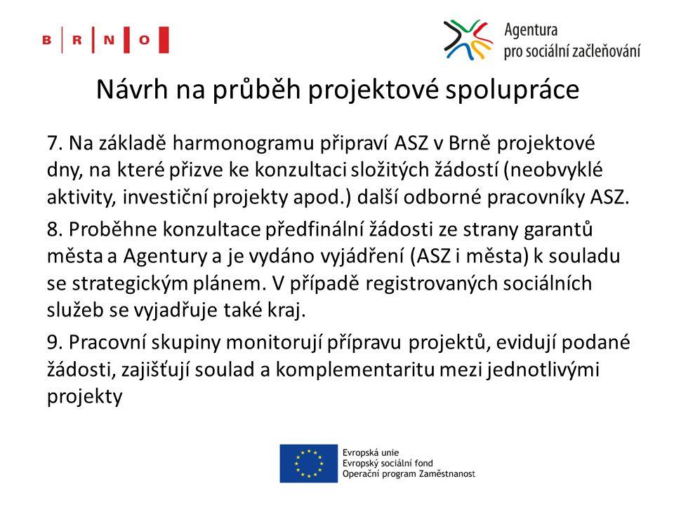 Návrh na průběh projektové spolupráce 7. Na základě harmonogramu připraví ASZ v Brně projektové dny, na které přizve ke konzultaci složitých žádostí (