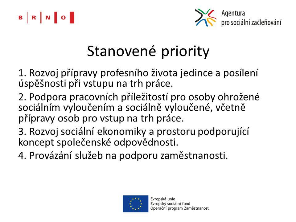 Stanovené priority 1. Rozvoj přípravy profesního života jedince a posílení úspěšnosti při vstupu na trh práce. 2. Podpora pracovních příležitostí pro