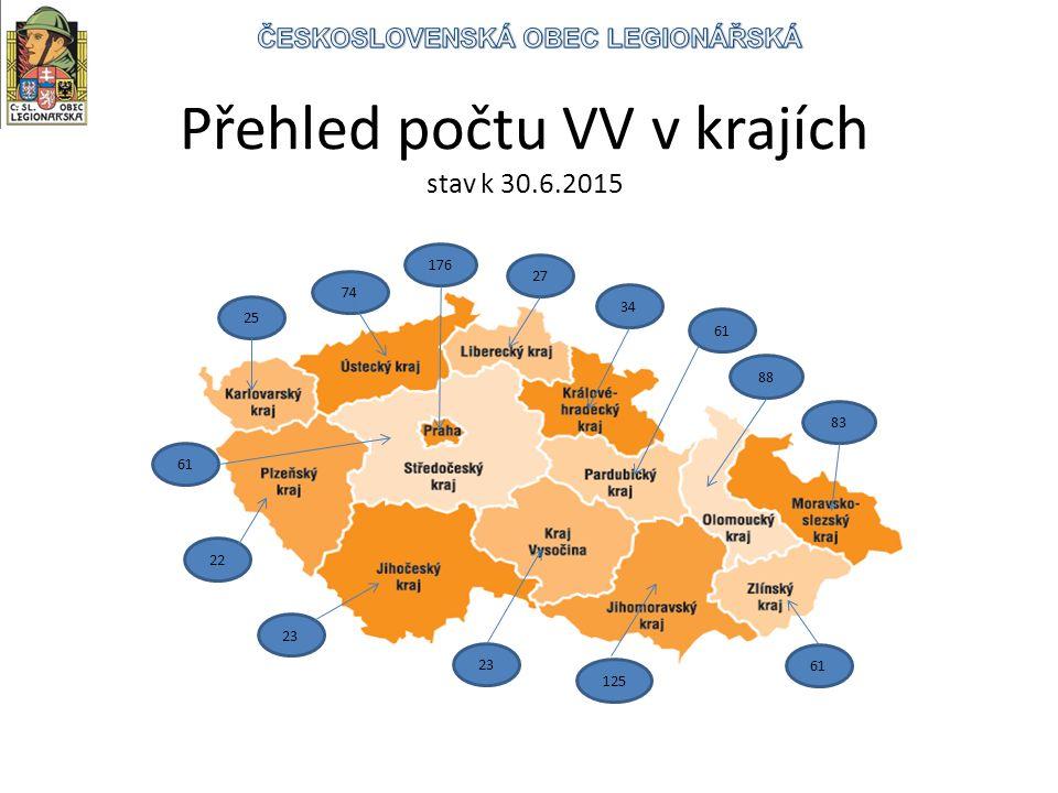 Přehled počtu VV v krajích stav k 30.6.2015 23 22 25 74 61 176 27 34 88 83 23 125 61