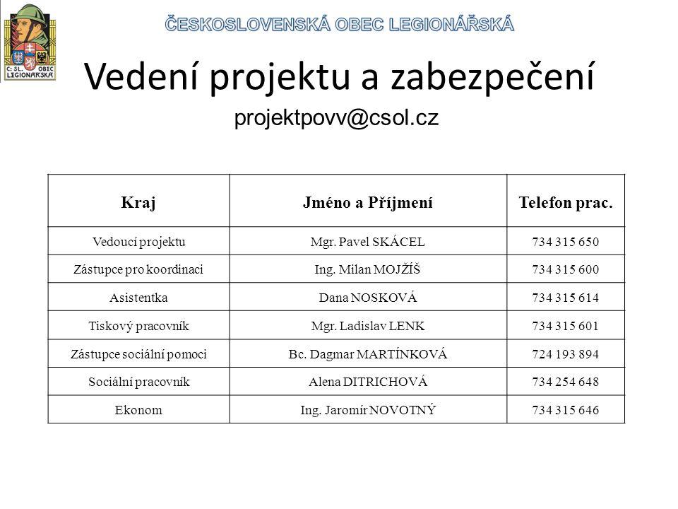 Vedení projektu a zabezpečení projektpovv@csol.cz KrajJméno a PříjmeníTelefon prac.