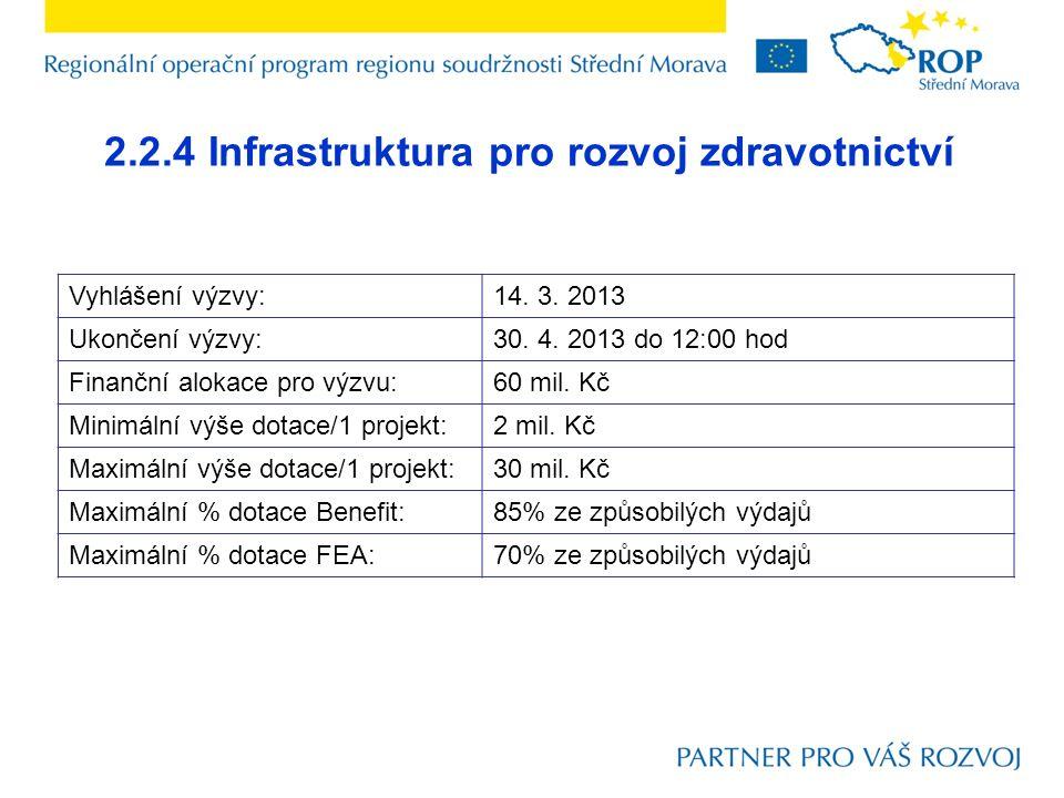 2.2.4 Infrastruktura pro rozvoj zdravotnictví Vyhlášení výzvy:14. 3. 2013 Ukončení výzvy:30. 4. 2013 do 12:00 hod Finanční alokace pro výzvu:60 mil. K