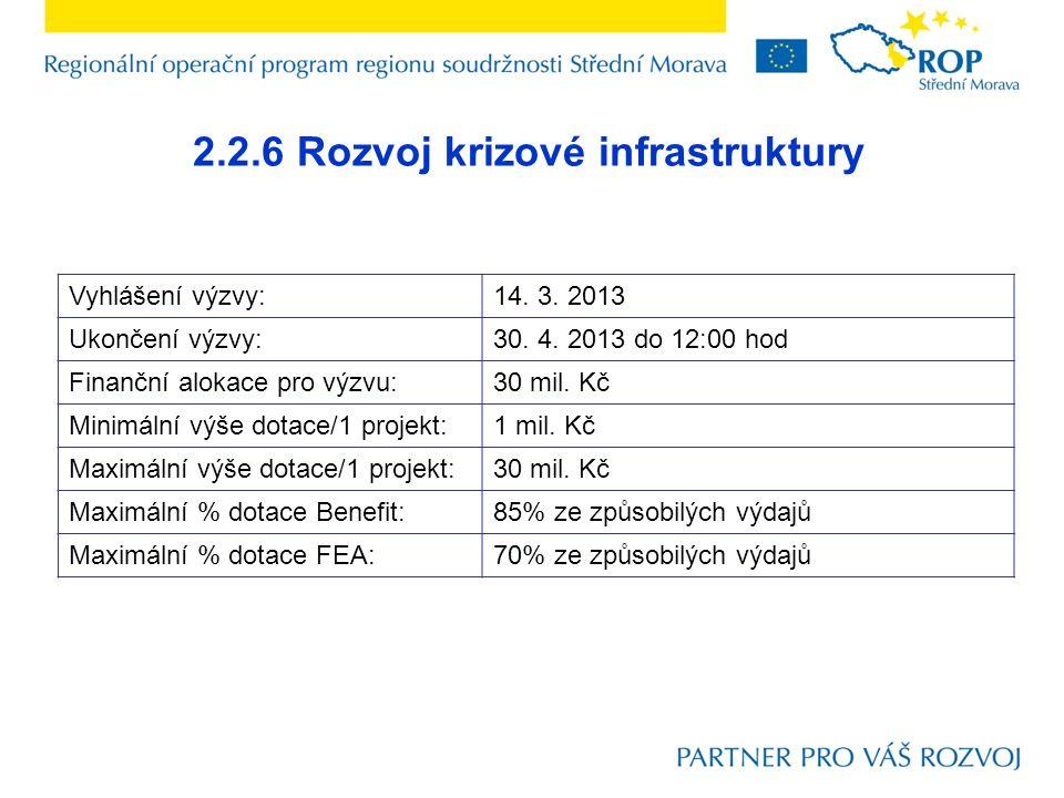 2.2.6 Rozvoj krizové infrastruktury Vyhlášení výzvy:14. 3. 2013 Ukončení výzvy:30. 4. 2013 do 12:00 hod Finanční alokace pro výzvu:30 mil. Kč Minimáln