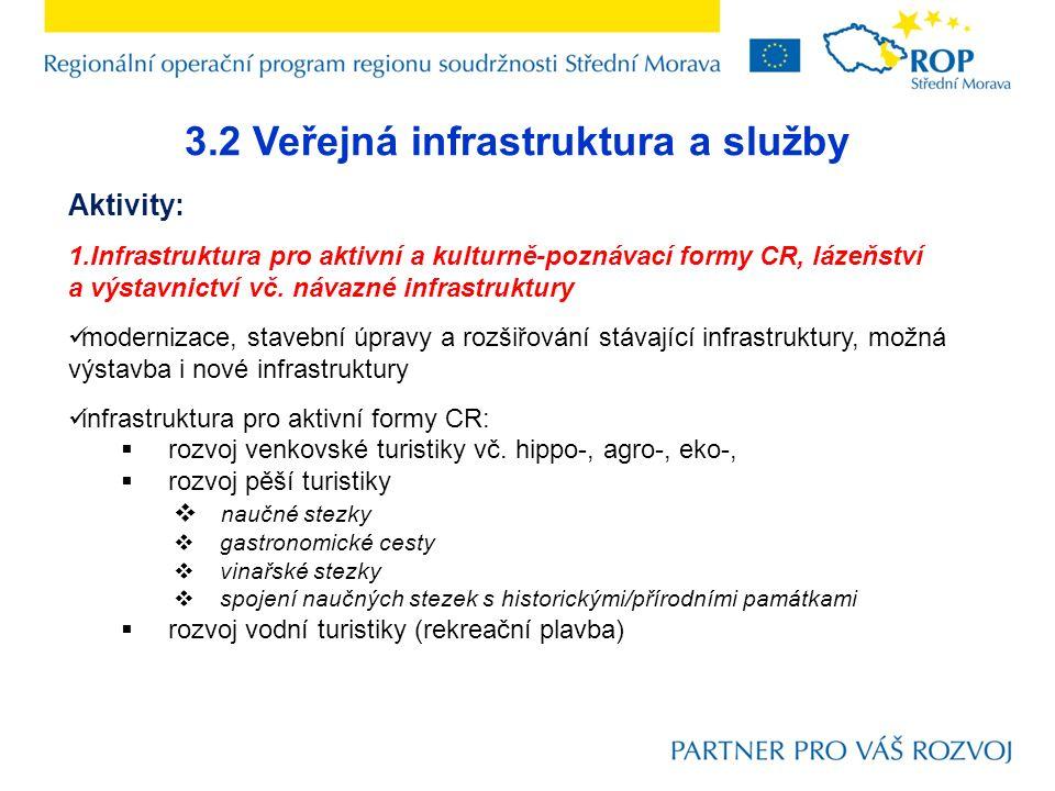 3.2 Veřejná infrastruktura a služby Aktivity: 1.Infrastruktura pro aktivní a kulturně-poznávací formy CR, lázeňství a výstavnictví vč. návazné infrast