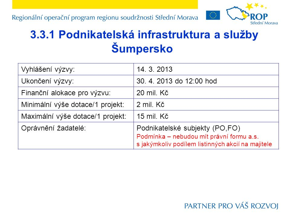 3.3.1 Podnikatelská infrastruktura a služby Šumpersko Vyhlášení výzvy:14.