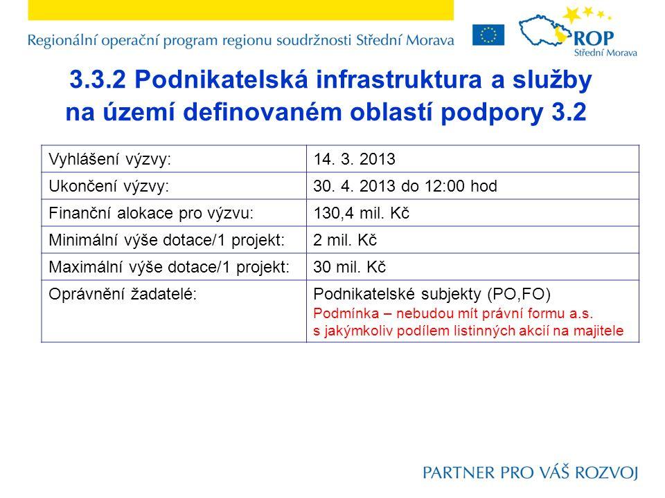 3.3.2 Podnikatelská infrastruktura a služby na území definovaném oblastí podpory 3.2 Vyhlášení výzvy:14. 3. 2013 Ukončení výzvy:30. 4. 2013 do 12:00 h