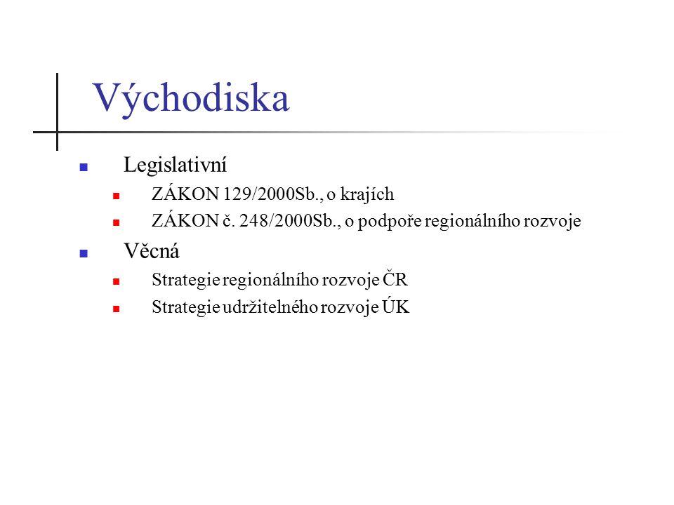 Východiska Legislativní ZÁKON 129/2000Sb., o krajích ZÁKON č.