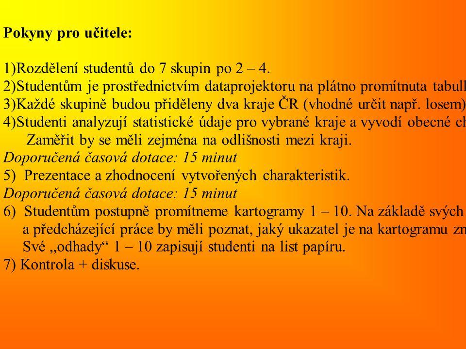 Pokyny pro učitele: 1)Rozdělení studentů do 7 skupin po 2 – 4. 2)Studentům je prostřednictvím dataprojektoru na plátno promítnuta tabulka č. 1. 3)Každ