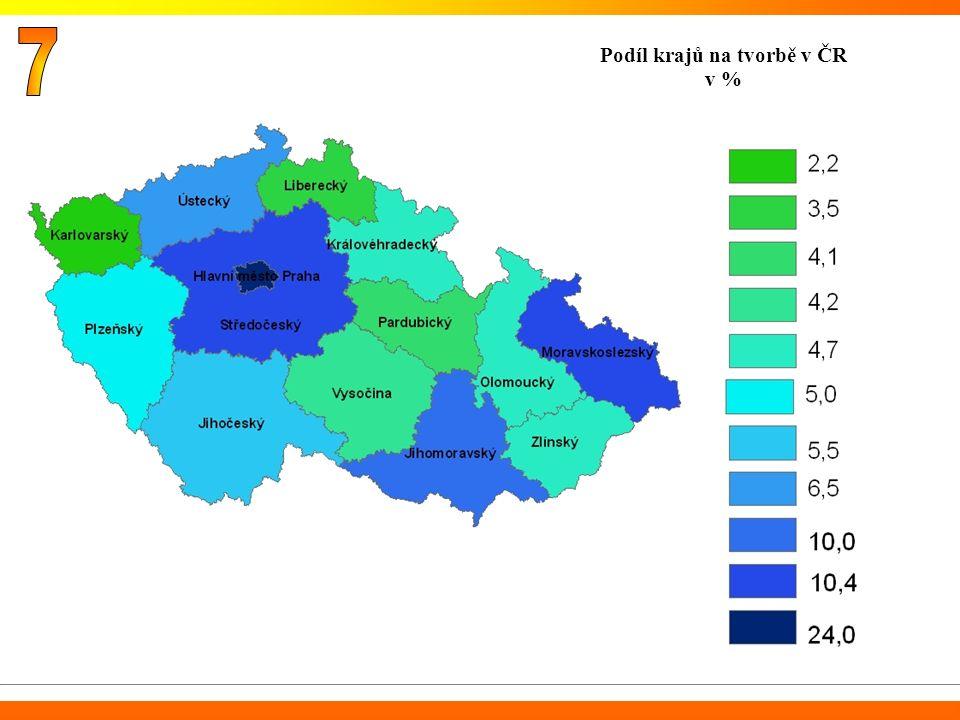 Podíl krajů na tvorbě v ČR v %
