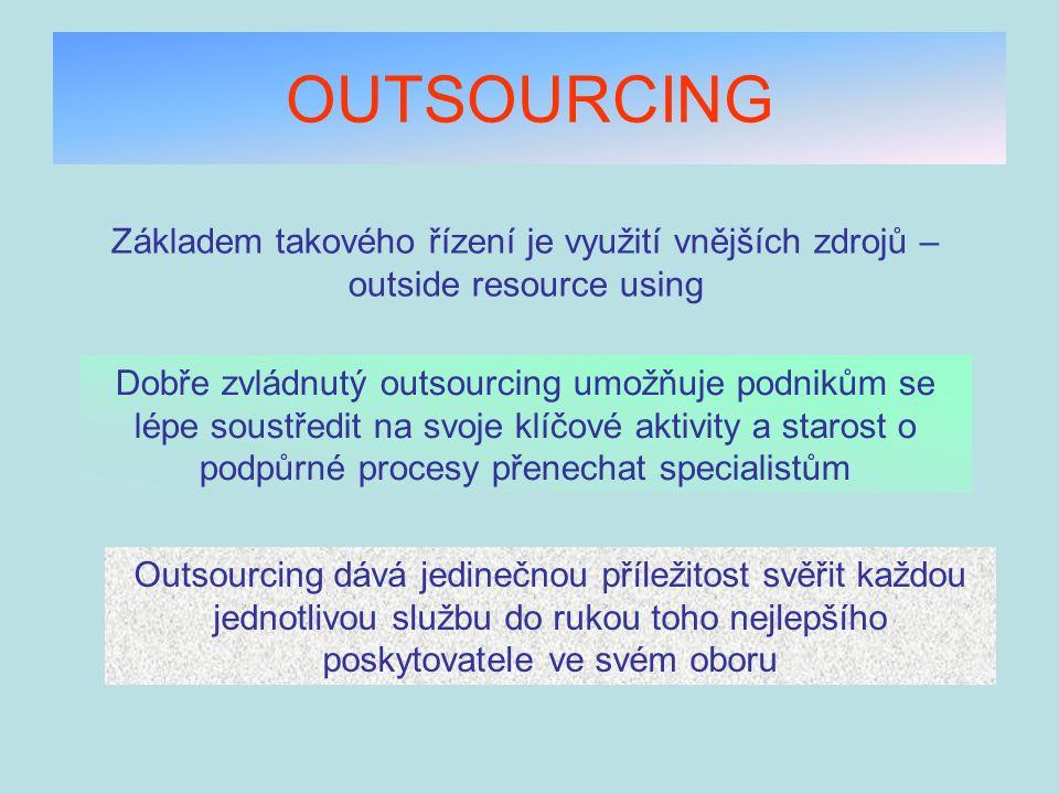 OUTSOURCING Základem takového řízení je využití vnějších zdrojů – outside resource using Dobře zvládnutý outsourcing umožňuje podnikům se lépe soustře