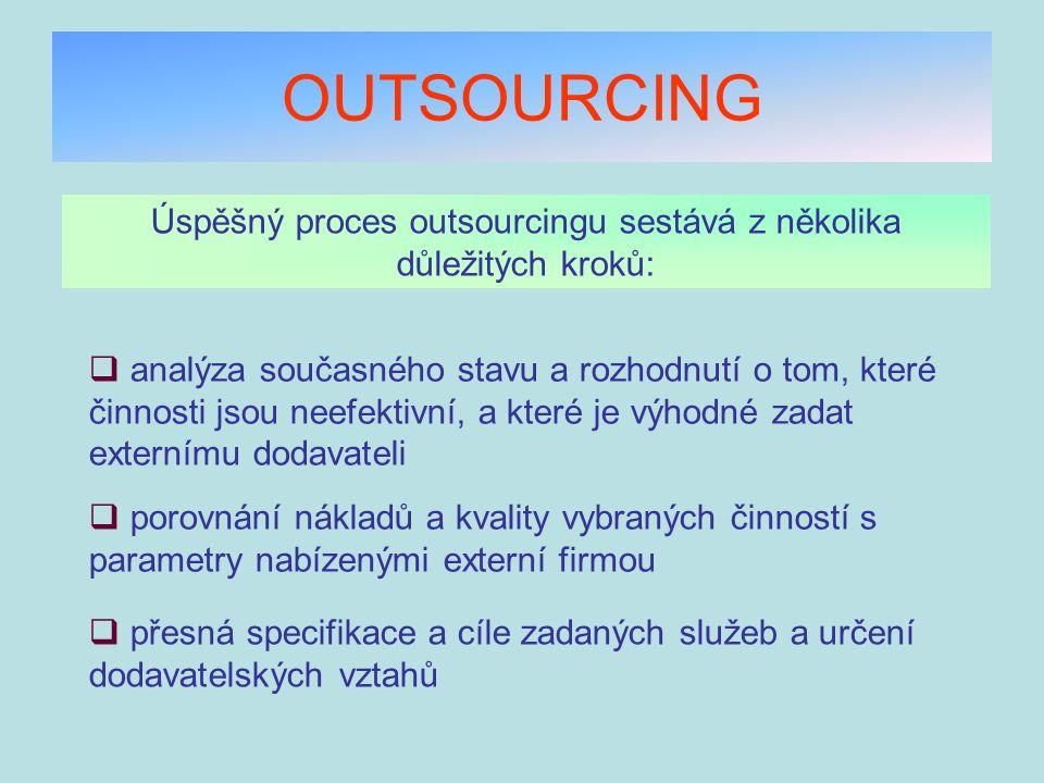 OUTSOURCING  stanovení kritérií a výběr dodavatele(ů)  sjednání kontraktu včetně ustanovení smluvních podmínek a kritérií výkonnosti  řízení přechodové etapy  řízení vzájemného vztahu  pravidelné vyhodnocování kvalitativní, ekonomické