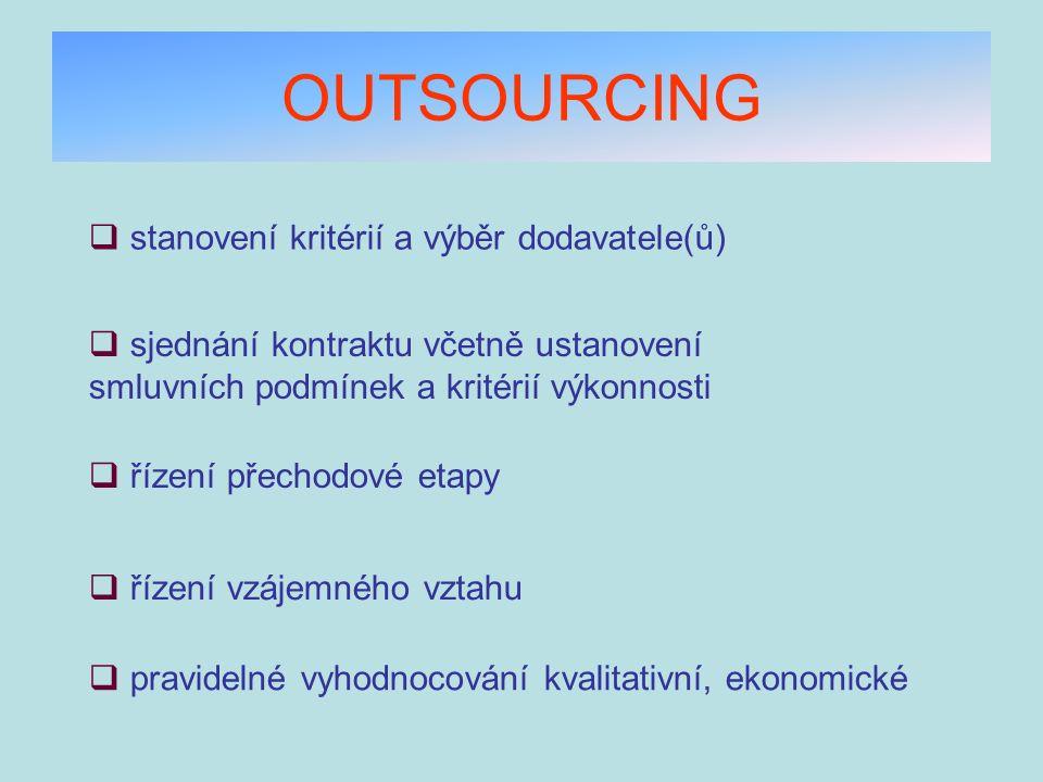 OUTSOURCING  stanovení kritérií a výběr dodavatele(ů)  sjednání kontraktu včetně ustanovení smluvních podmínek a kritérií výkonnosti  řízení přecho
