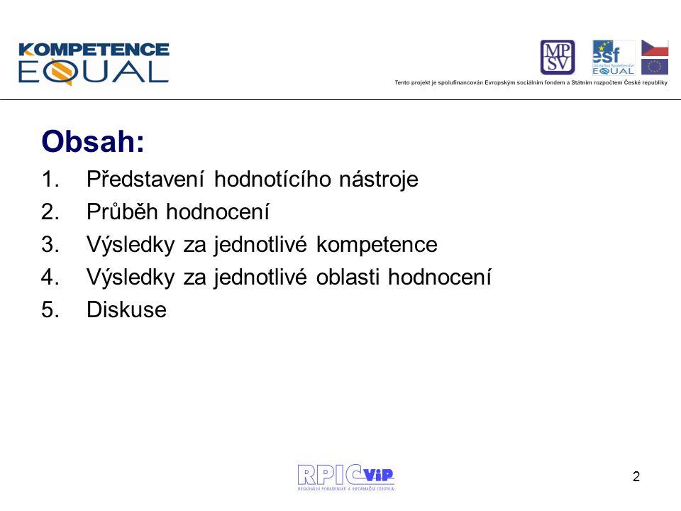 13 5. Diskuse Děkuji za pozornost Ing. Petra Adásková adaskova@rpic-vip.cz