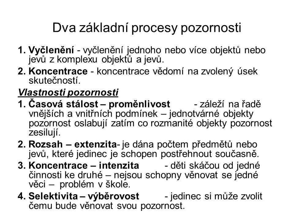 Dva základní procesy pozornosti 1.