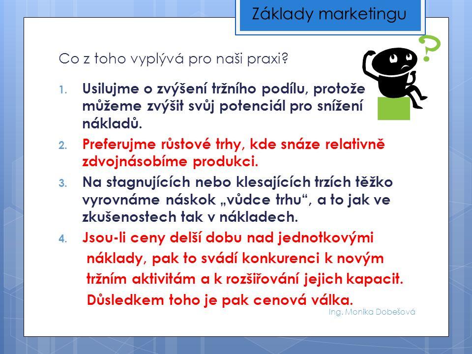 Ing. Monika Dobešová Co z toho vyplývá pro naši praxi.
