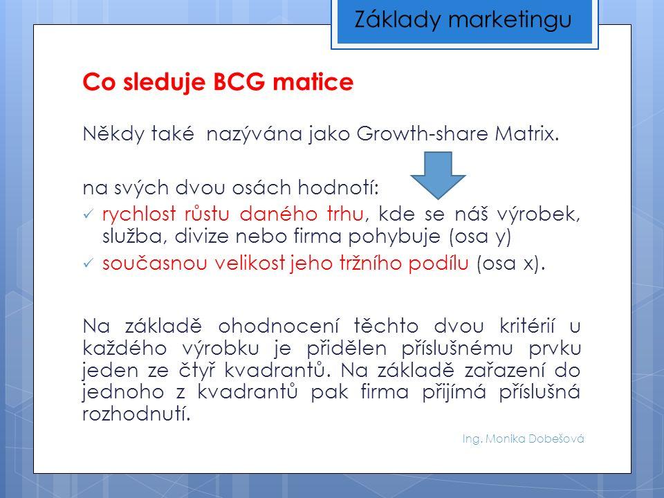 Ing. Monika Dobešová Co sleduje BCG matice Někdy také nazývána jako Growth-share Matrix.