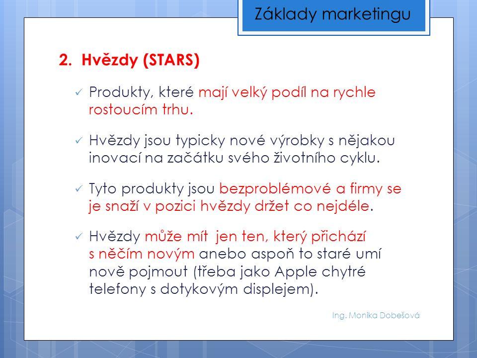 Ing. Monika Dobešová 2. Hvězdy (STARS) Produkty, které mají velký podíl na rychle rostoucím trhu.