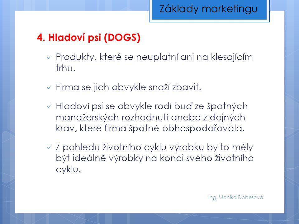 Ing. Monika Dobešová 4. Hladoví psi (DOGS) Produkty, které se neuplatní ani na klesajícím trhu.