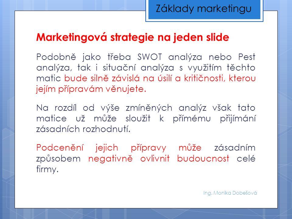 Ing. Monika Dobešová Marketingová strategie na jeden slide Podobně jako třeba SWOT analýza nebo Pest analýza, tak i situační analýza s využitím těchto
