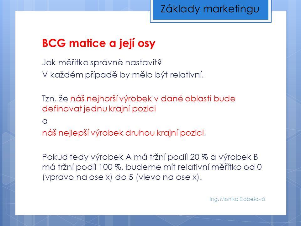 Ing. Monika Dobešová BCG matice a její osy Jak měřítko správně nastavit.