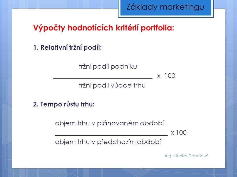 Ing. Monika Dobešová Výpočty hodnotících kritérií portfolia: 1.