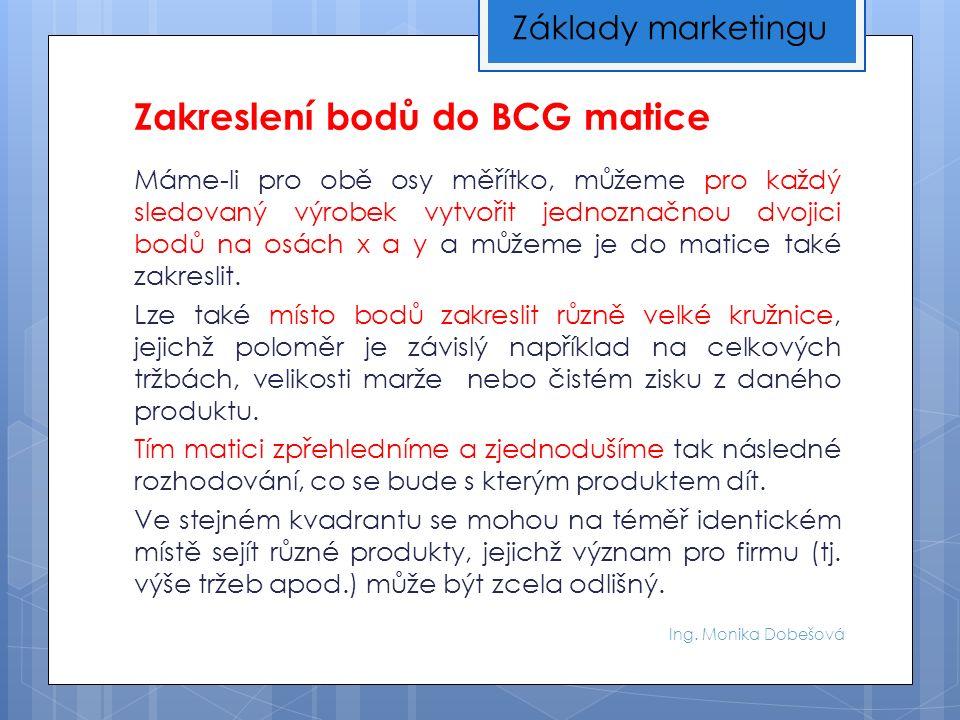 Ing. Monika Dobešová Zakreslení bodů do BCG matice Máme-li pro obě osy měřítko, můžeme pro každý sledovaný výrobek vytvořit jednoznačnou dvojici bodů