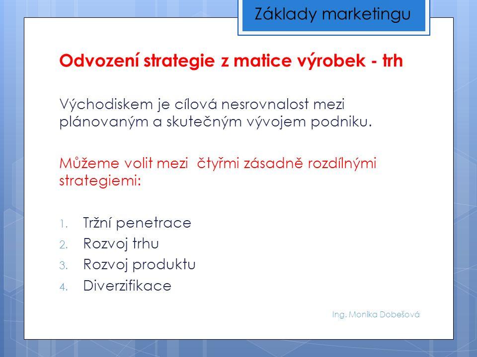 Ing. Monika Dobešová Odvození strategie z matice výrobek - trh Východiskem je cílová nesrovnalost mezi plánovaným a skutečným vývojem podniku. Můžeme