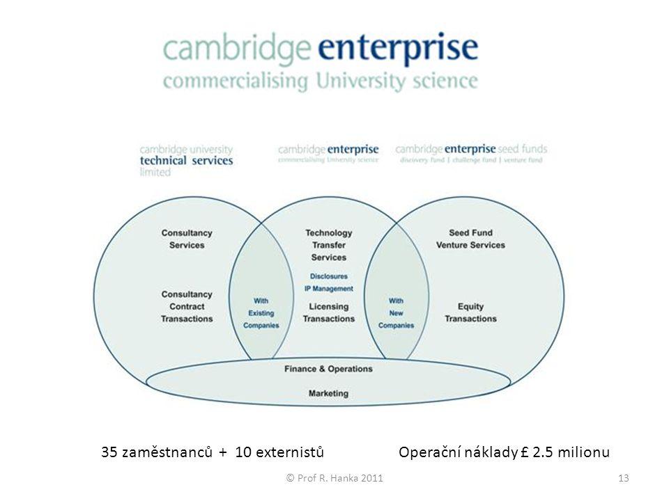 35 zaměstnanců + 10 externistůOperační náklady £ 2.5 milionu © Prof R. Hanka 201113