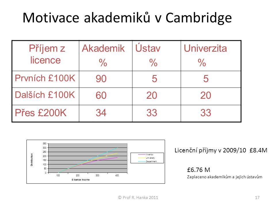 Motivace akademiků v Cambridge © Prof R.
