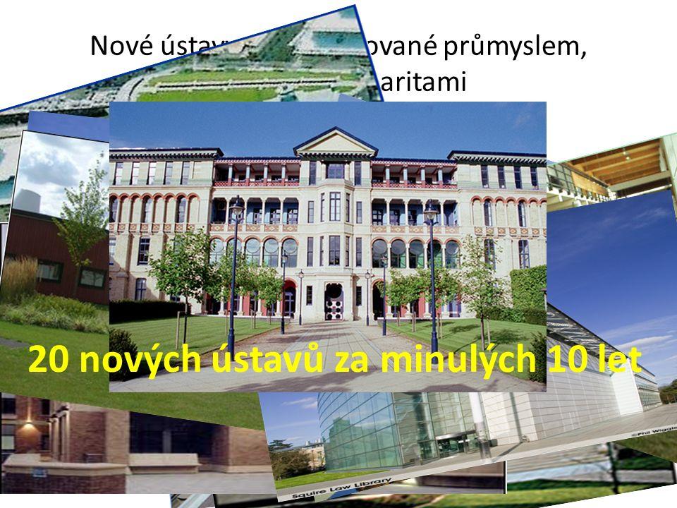 Nové ústavy CU financované průmyslem, jednotlivci, charitami © Prof R.