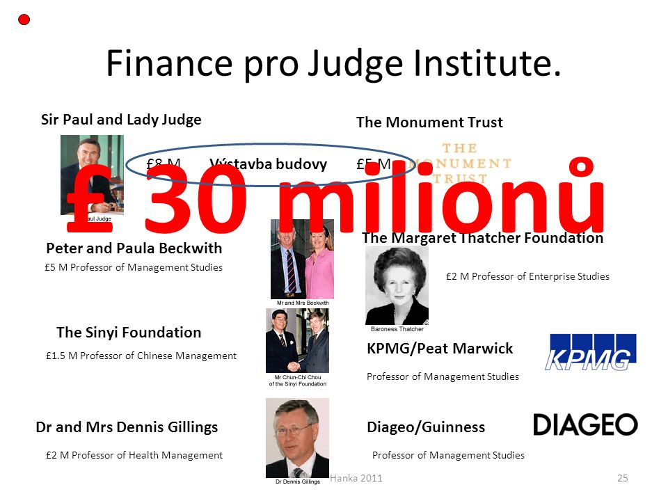 Finance pro Judge Institute. © Prof R.
