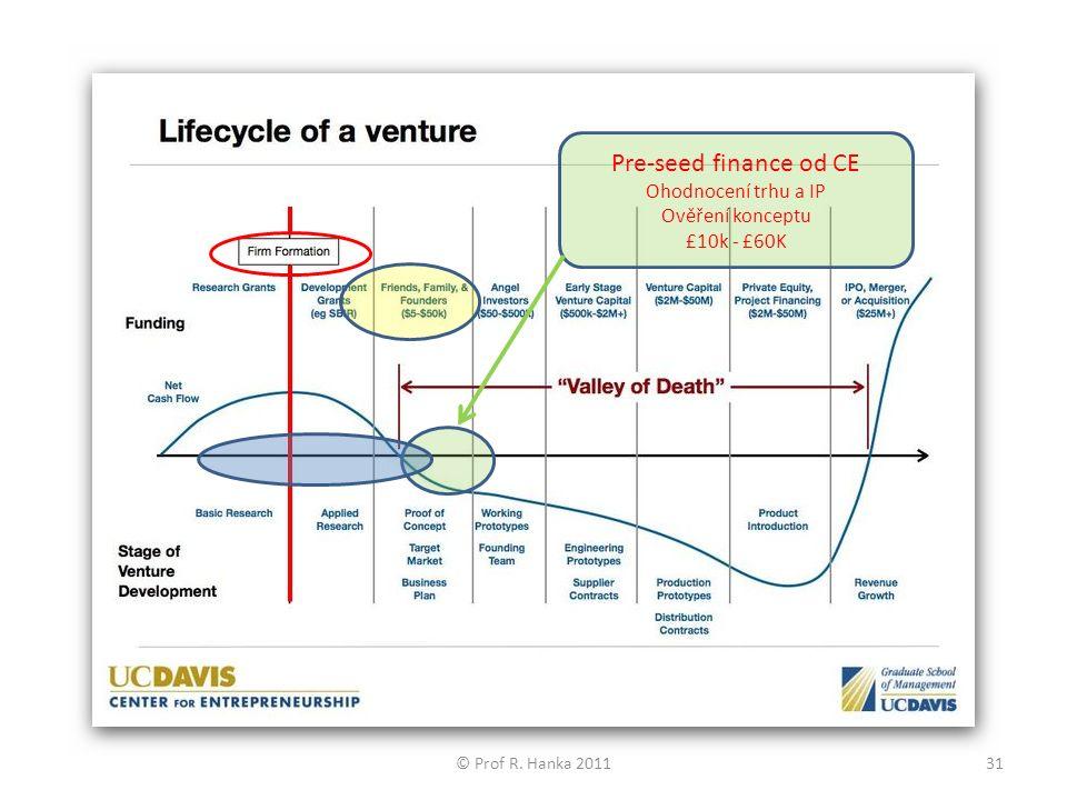 Pre-seed finance od CE Ohodnocení trhu a IP Ověření konceptu £10k - £60K © Prof R. Hanka 201131