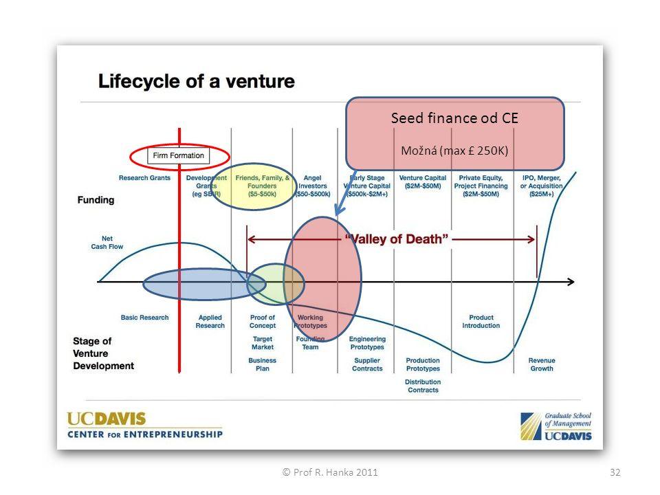Seed finance od CE Možná (max £ 250K) © Prof R. Hanka 201132