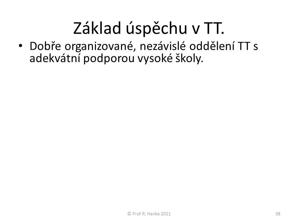 Základ úspěchu v TT. Dobře organizované, nezávislé oddělení TT s adekvátní podporou vysoké školy.