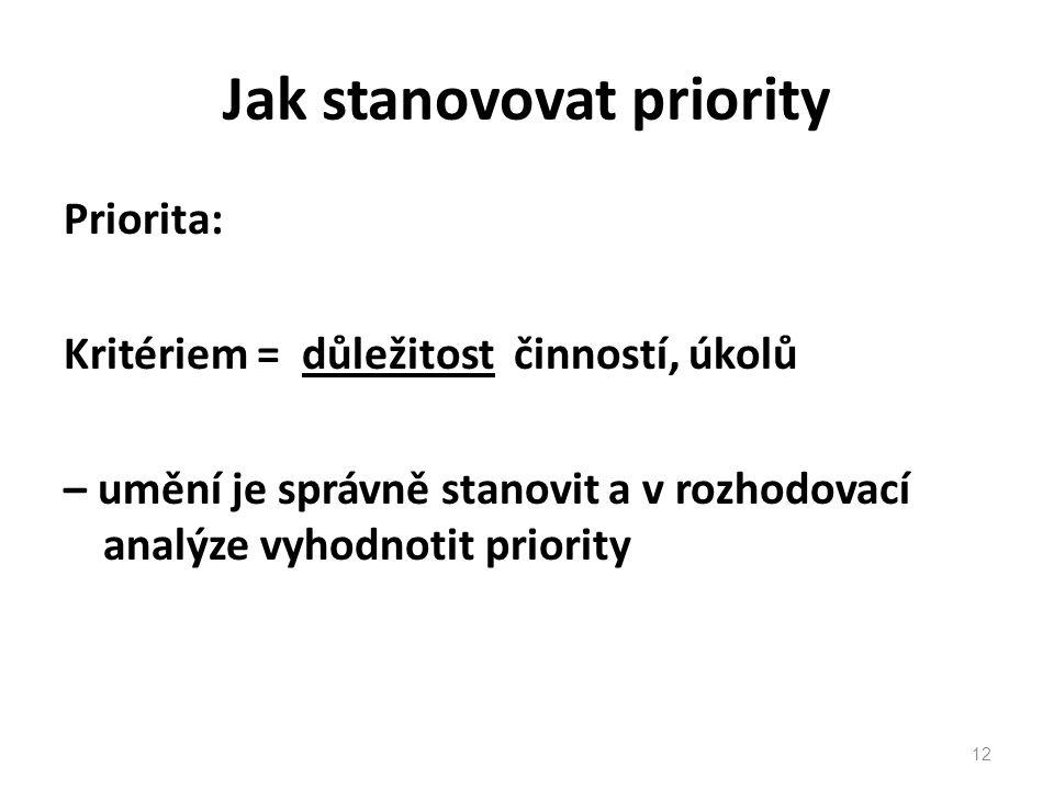 Jak stanovovat priority Priorita: Kritériem = důležitost činností, úkolů – umění je správně stanovit a v rozhodovací analýze vyhodnotit priority 12