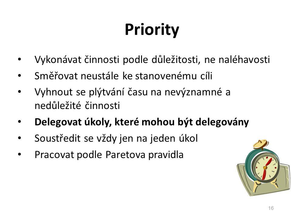Priority Vykonávat činnosti podle důležitosti, ne naléhavosti Směřovat neustále ke stanovenému cíli Vyhnout se plýtvání času na nevýznamné a nedůležité činnosti Delegovat úkoly, které mohou být delegovány Soustředit se vždy jen na jeden úkol Pracovat podle Paretova pravidla 16