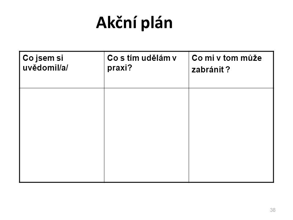 Akční plán Co jsem si uvědomil/a/ Co s tím udělám v praxi? Co mi v tom může zabránit ? 38