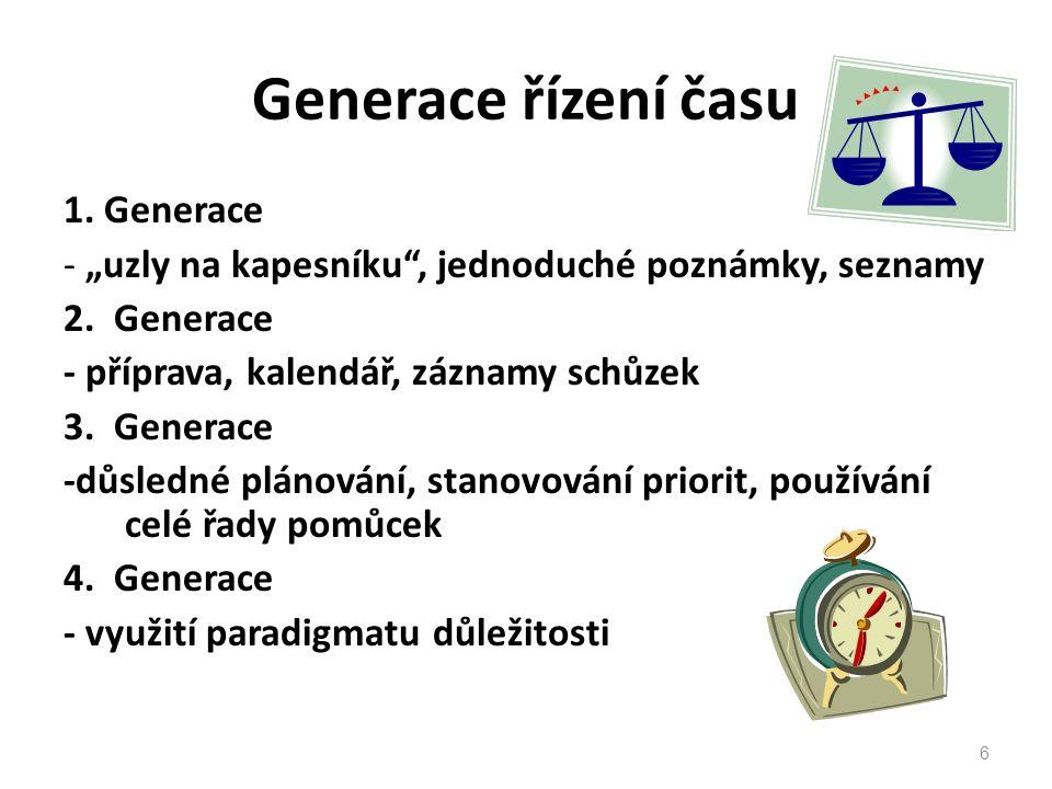 """Generace řízení času 1. Generace - """"uzly na kapesníku , jednoduché poznámky, seznamy 2."""