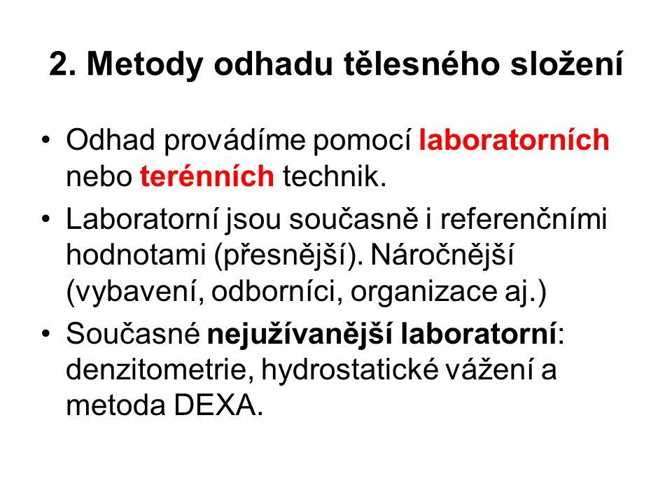 2. Metody odhadu tělesného složení Odhad provádíme pomocí laboratorních nebo terénních technik.