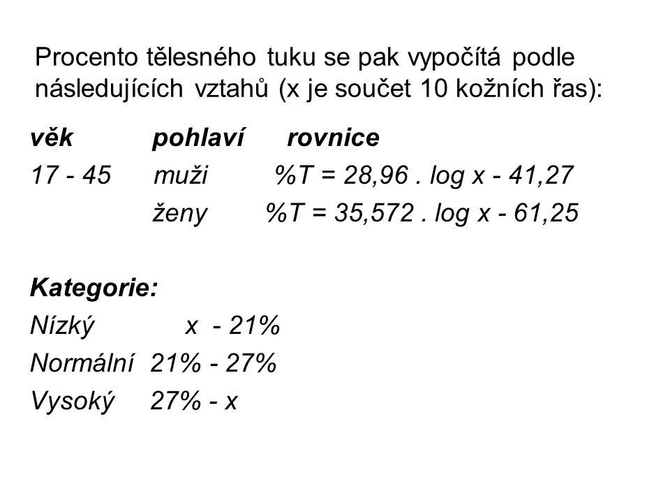 Procento tělesného tuku se pak vypočítá podle následujících vztahů (x je součet 10 kožních řas): věk pohlaví rovnice 17 - 45 muži %T = 28,96.