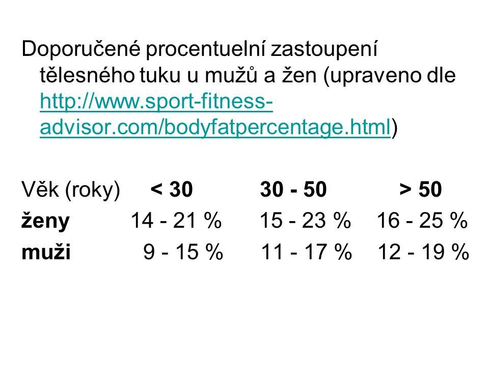 Doporučené procentuelní zastoupení tělesného tuku u mužů a žen (upraveno dle http://www.sport-fitness- advisor.com/bodyfatpercentage.html) http://www.sport-fitness- advisor.com/bodyfatpercentage.html Věk (roky) 50 ženy 14 - 21 % 15 - 23 % 16 - 25 % muži 9 - 15 % 11 - 17 % 12 - 19 %