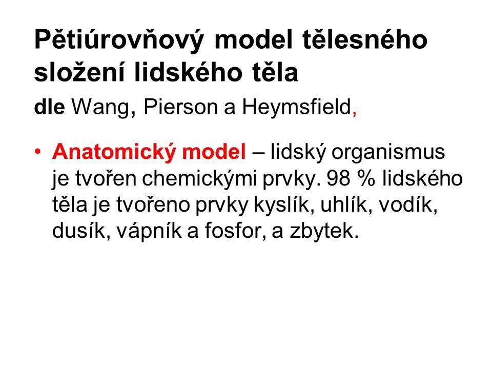 Pětiúrovňový model tělesného složení lidského těla dle Wang, Pierson a Heymsfield, Anatomický model – lidský organismus je tvořen chemickými prvky.