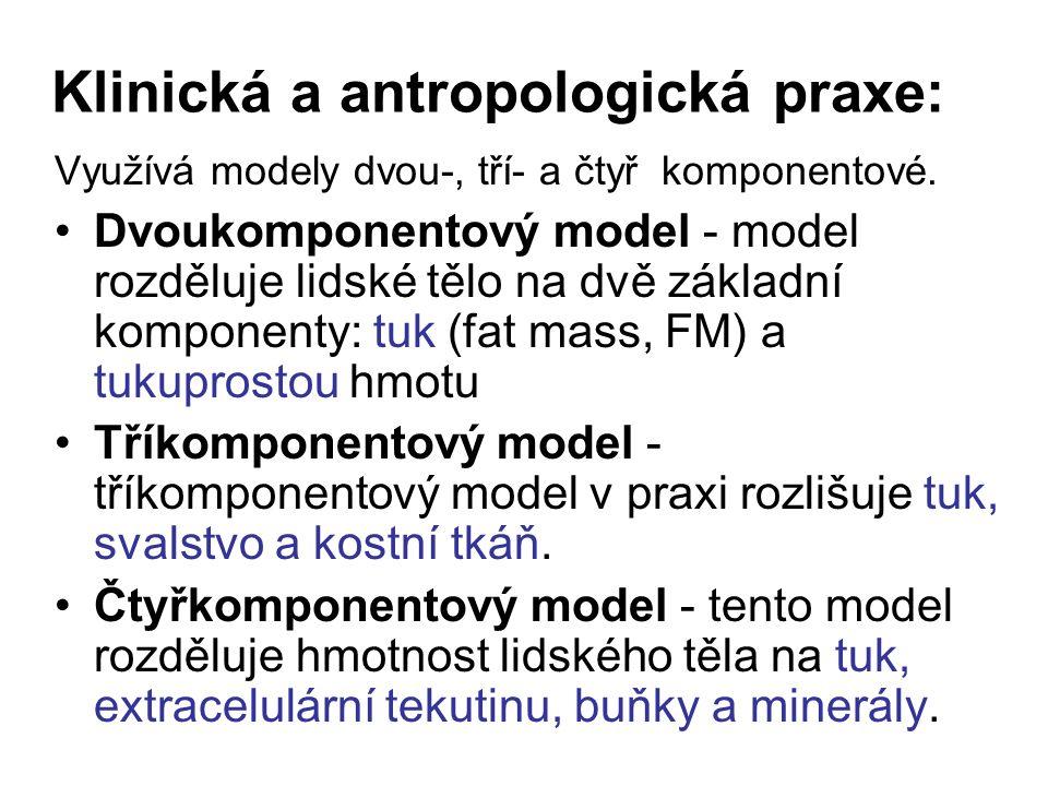 Klinická a antropologická praxe: Využívá modely dvou-, tří- a čtyř komponentové.