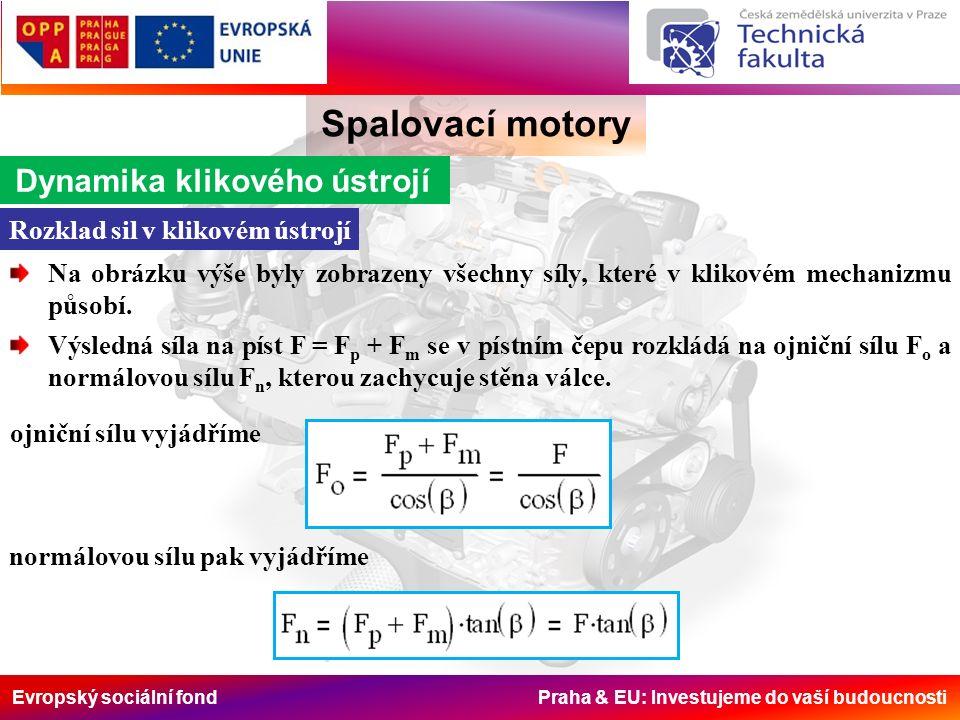 Evropský sociální fond Praha & EU: Investujeme do vaší budoucnosti Spalovací motory Dynamika klikového ústrojí Rozklad sil v klikovém ústrojí Na obrázku výše byly zobrazeny všechny síly, které v klikovém mechanizmu působí.