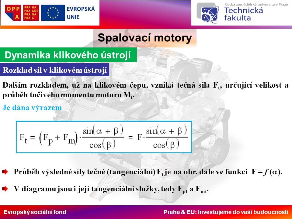 Evropský sociální fond Praha & EU: Investujeme do vaší budoucnosti Spalovací motory Dynamika klikového ústrojí Rozklad sil v klikovém ústrojí Dalším rozkladem, už na klikovém čepu, vzniká tečná sila F t, určující velikost a průběh točivého momentu motoru M t.