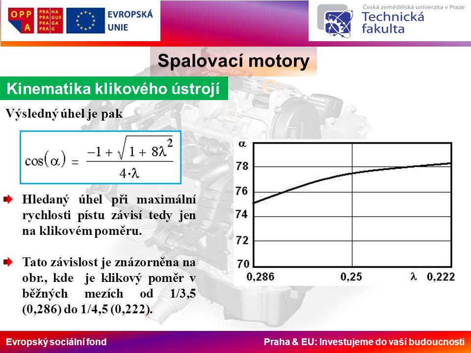 Evropský sociální fond Praha & EU: Investujeme do vaší budoucnosti Spalovací motory Kinematika klikového ústrojí Výsledný úhel je pak Hledaný úhel při maximální rychlosti pístu závisí tedy jen na klikovém poměru.