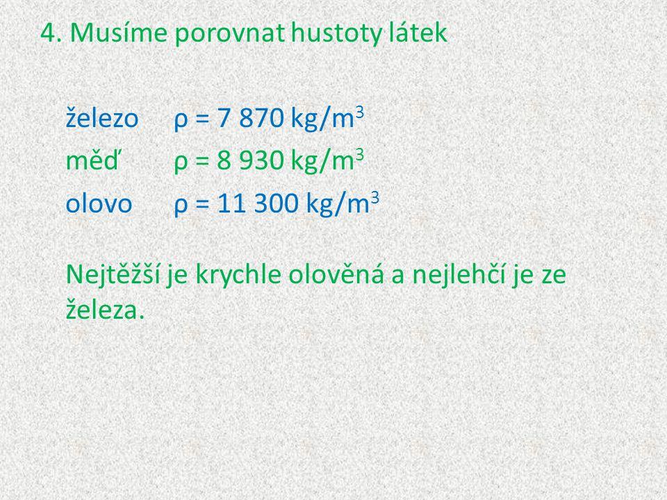 4. Musíme porovnat hustoty látek železo ρ = 7 870 kg/m 3 měď ρ = 8 930 kg/m 3 olovoρ = 11 300 kg/m 3 Nejtěžší je krychle olověná a nejlehčí je ze žele