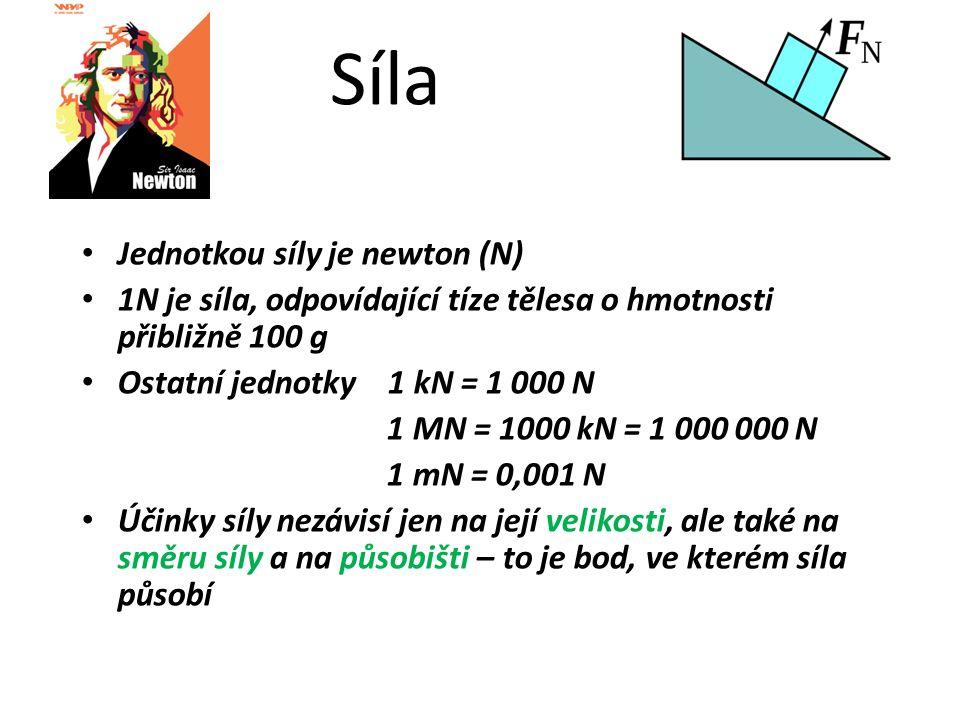 Síla Jednotkou síly je newton (N) 1N je síla, odpovídající tíze tělesa o hmotnosti přibližně 100 g Ostatní jednotky 1 kN = 1 000 N 1 MN = 1000 kN = 1 000 000 N 1 mN = 0,001 N Účinky síly nezávisí jen na její velikosti, ale také na směru síly a na působišti – to je bod, ve kterém síla působí
