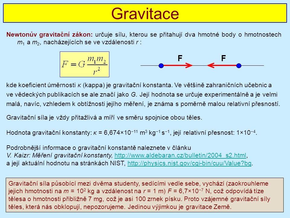 Newtonův gravitační zákon: určuje sílu, kterou se přitahují dva hmotné body o hmotnostech m 1 a m 2, nacházejících se ve vzdálenosti r : kde koeficient úměrnosti κ (kappa) je gravitační konstanta.